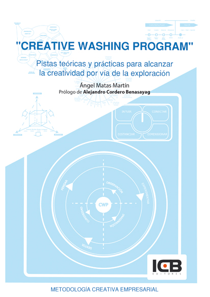 Metodología Creativa Empresarial: CREATIVE WASHING PROGRAM